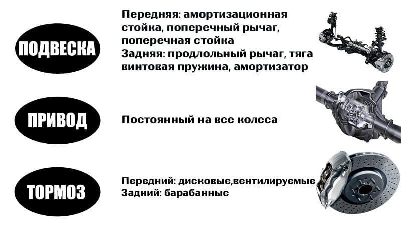 IO характеристики