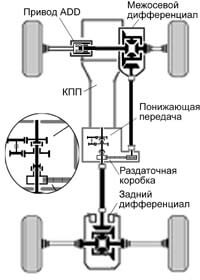 Система привода