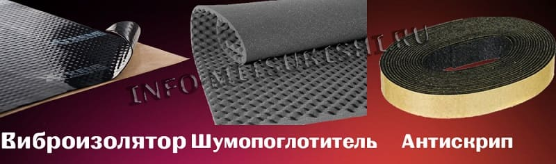 Шумоизоляционные материалы