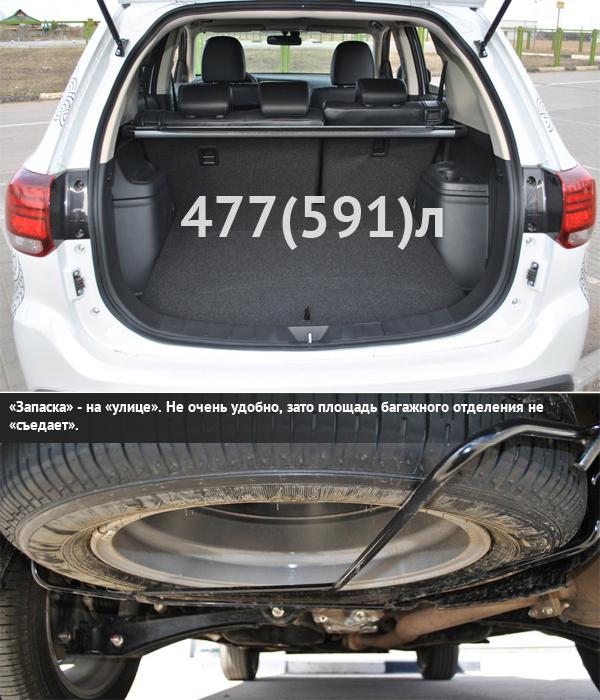 Mitsubishi outlander объем багажника