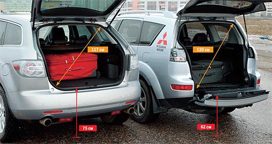 Сравнение багажников Аутлендер и Mazda