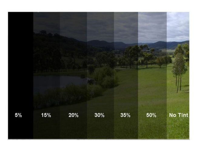 Отражение света пленкой в процентах