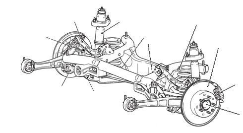 Передняя подвеска митсубиси аутлендер xl схема