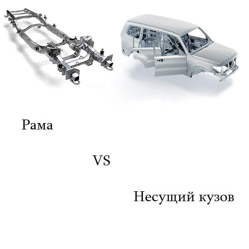 Рама VS несущий кузов