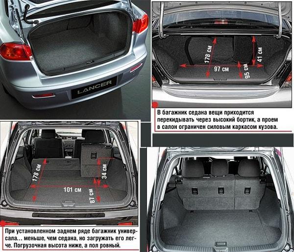 Размеры багажников универсала и седана