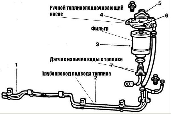 Схема топливной системы Паджеро Спорт дизель
