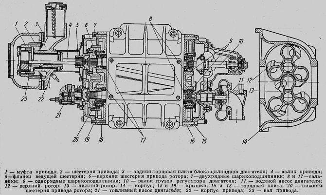 Роторно-лопастный агрегат