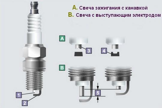 Двухэлектродная свеча