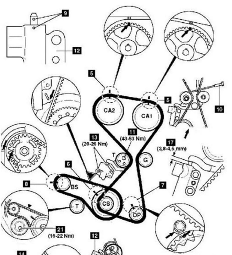 Схематическое расположение меток на двигателях 2.0 и 2.4