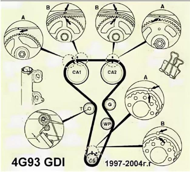 Метки на схеме ГРМ Мицубиси Галант
