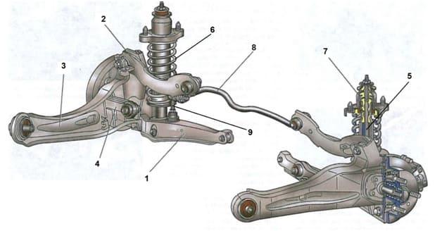 Задняя подвеска Лансер 9 устройство