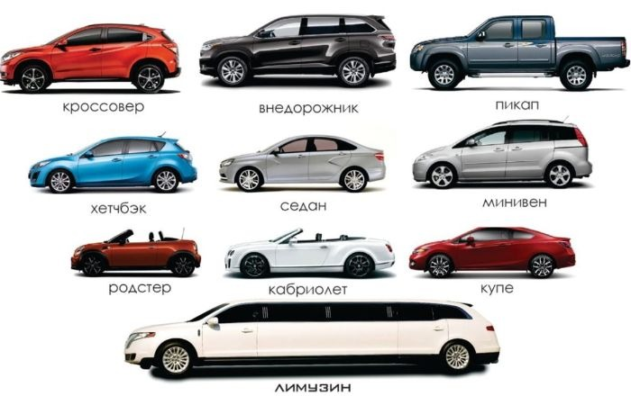 автомобильные термины