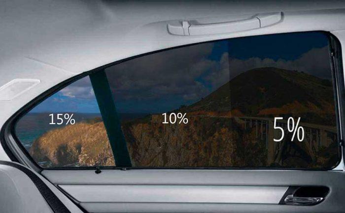Тонировка автомобиля: 5 преимуществ