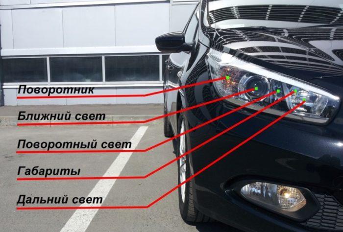 Важно ли устанавливать хорошее освещение в фары машины?